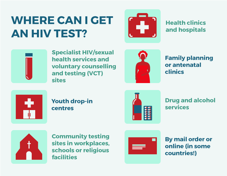 the importance and need for mandatory aids testing The advent of hiv/aids in the world has forced all of us to accept a paradigm shift from curing towards caring and counselling plays an important role basic communication skills for counsellors.